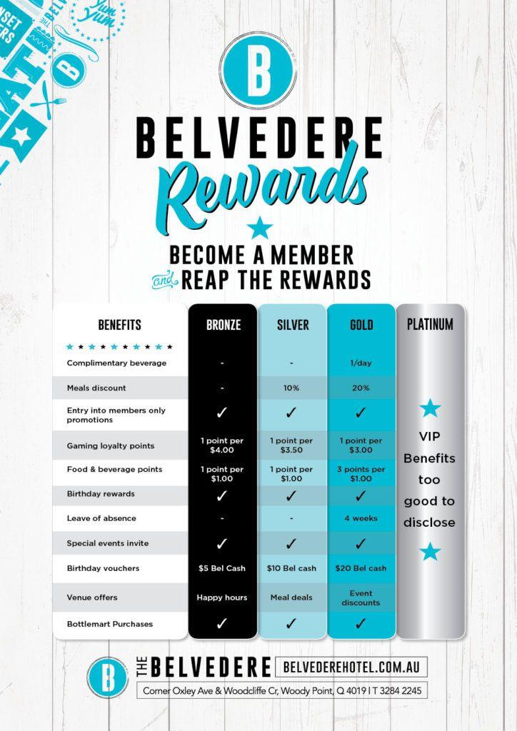 The Bel Rewards Program